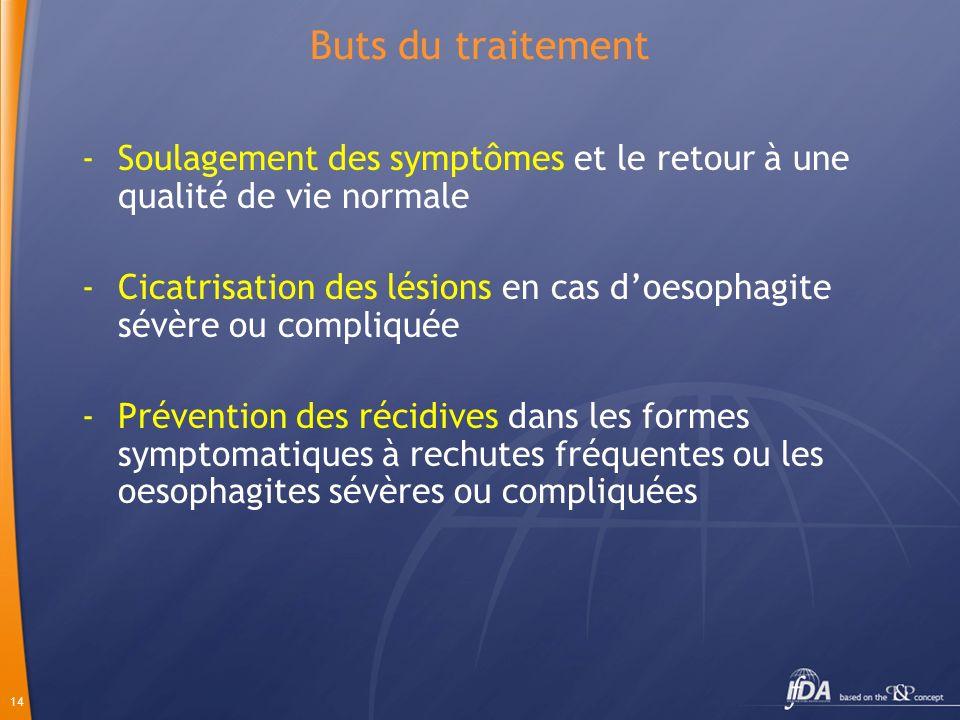 Buts du traitement Soulagement des symptômes et le retour à une qualité de vie normale.