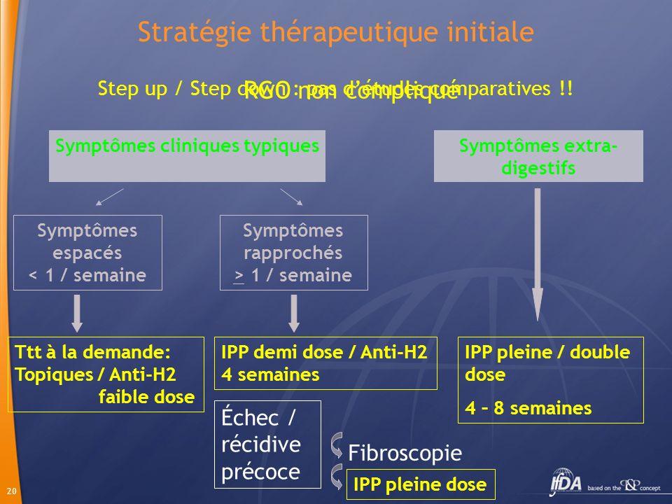 Stratégie thérapeutique initiale