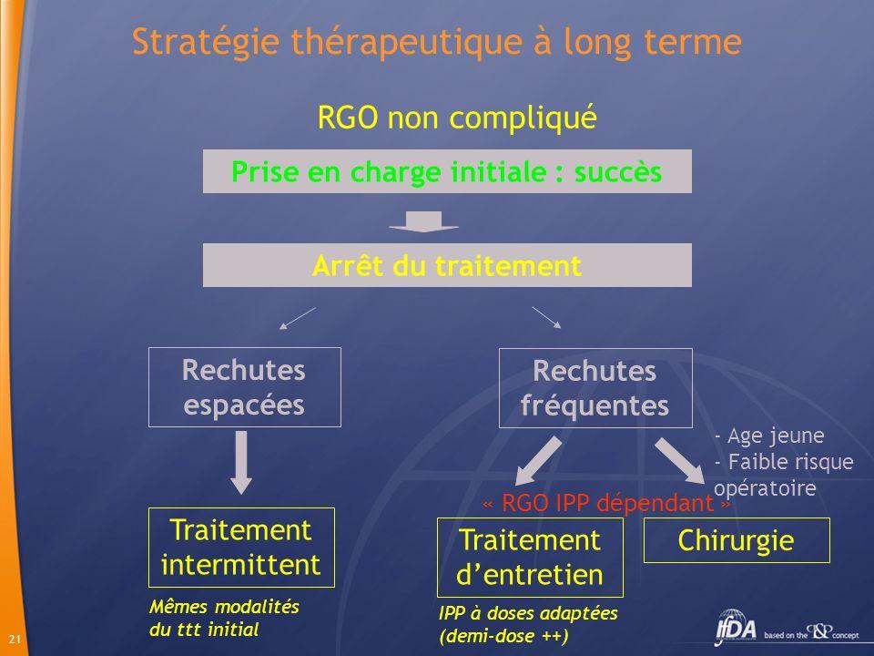 Stratégie thérapeutique à long terme