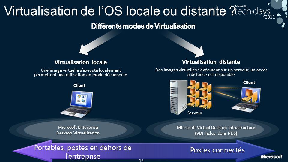 Virtualisation de l'OS locale ou distante
