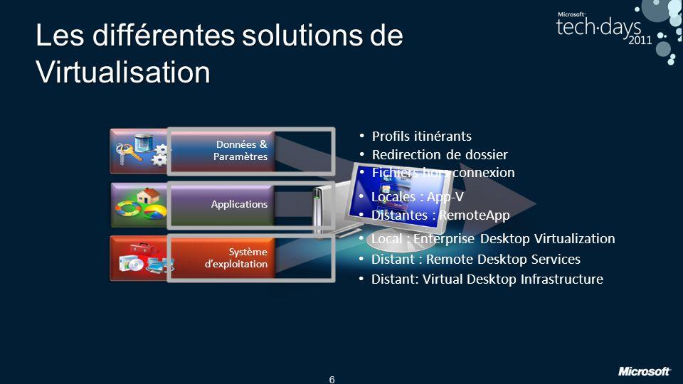 Les différentes solutions de Virtualisation