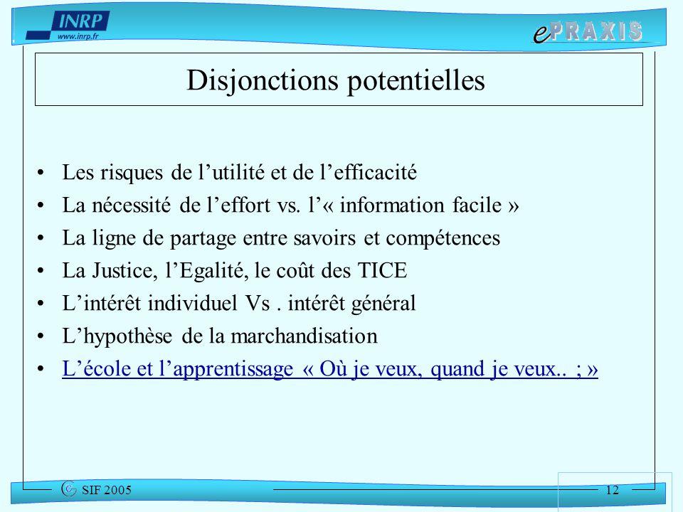 Disjonctions potentielles