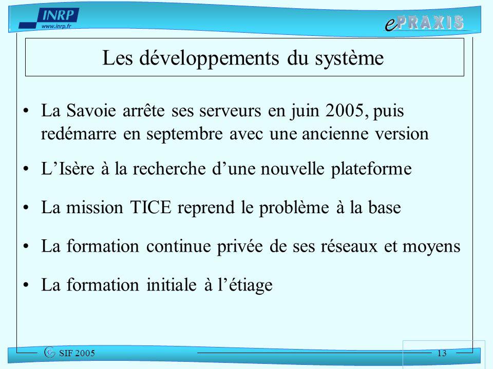 Les développements du système