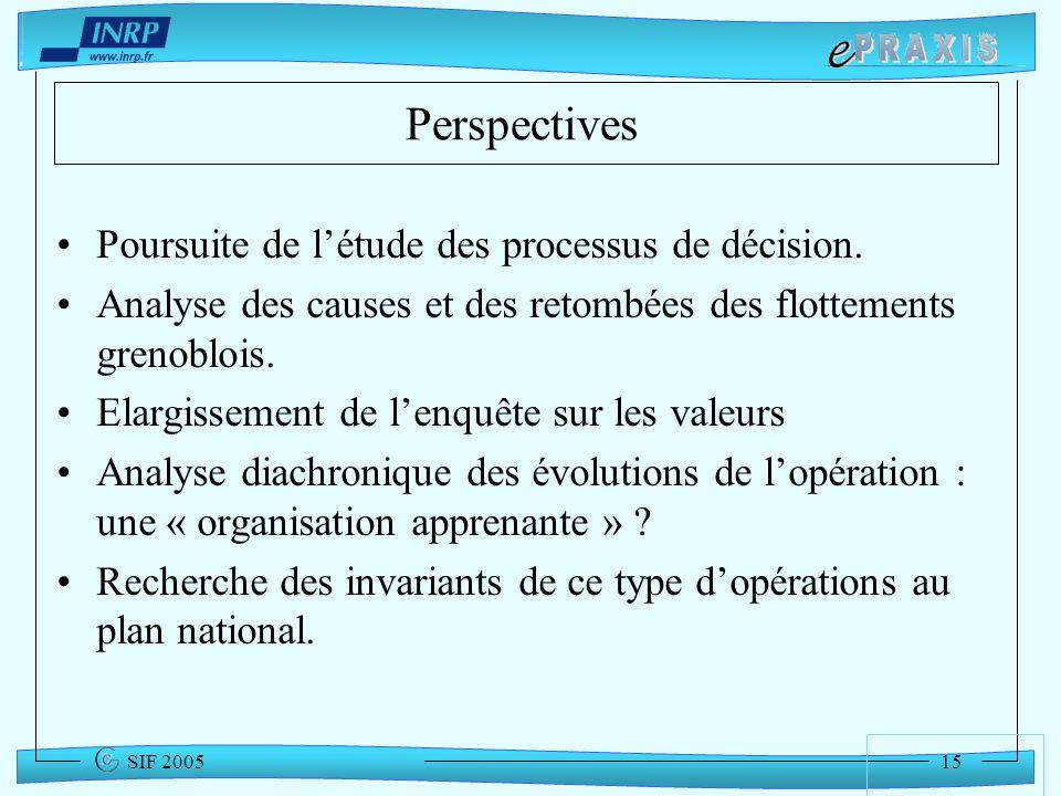 Perspectives Poursuite de l'étude des processus de décision.