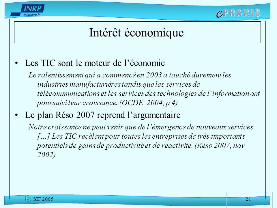 Intérêt économique Les TIC sont le moteur de l'économie