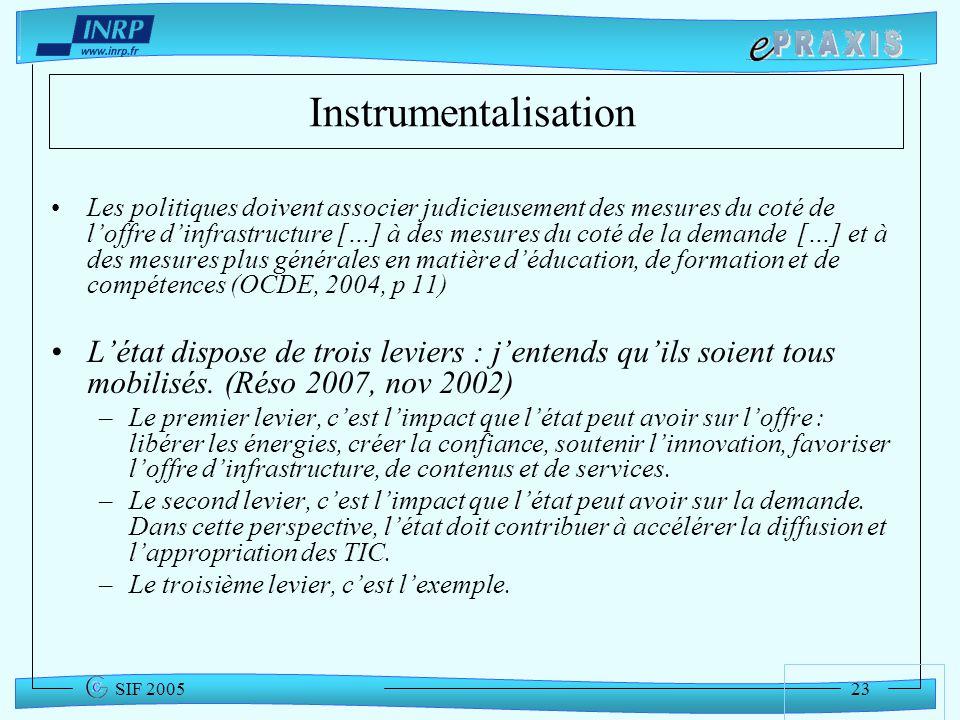 Instrumentalisation