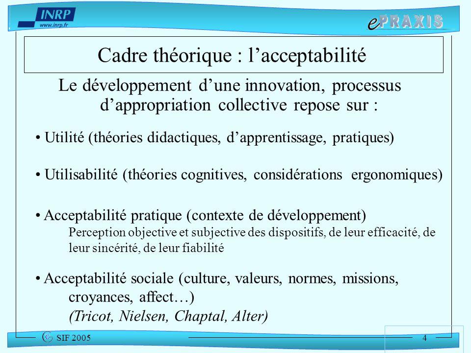 Cadre théorique : l'acceptabilité