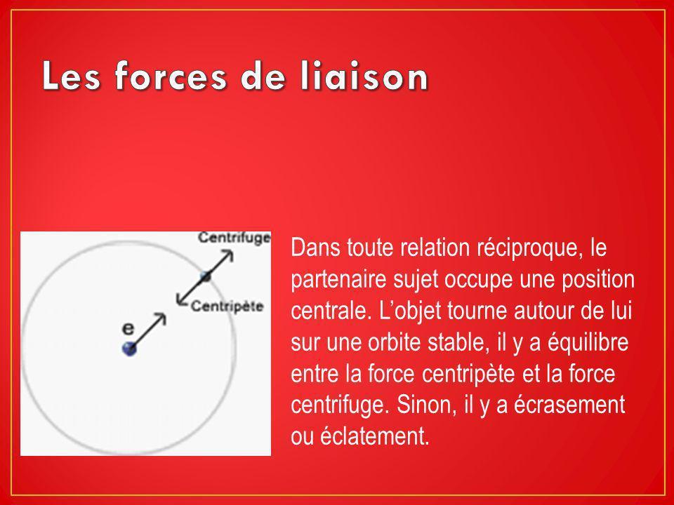 Les forces de liaison