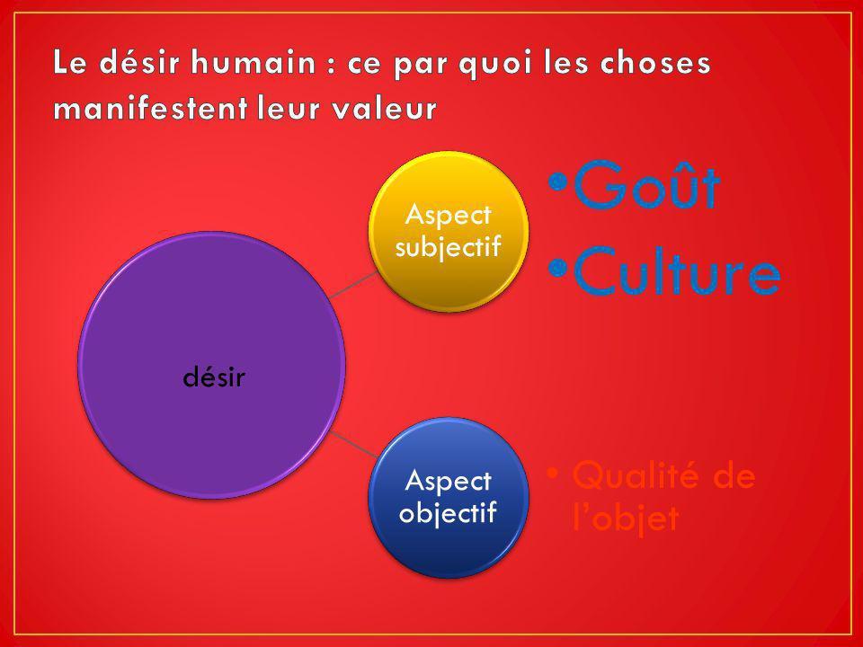 Le désir humain : ce par quoi les choses manifestent leur valeur