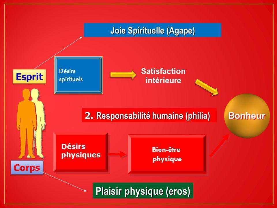 Joie Spirituelle (Agape)