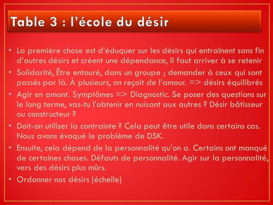Table 3 : l'école du désir