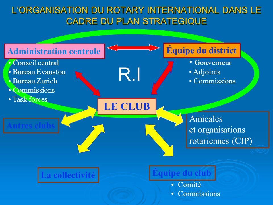 L'ORGANISATION DU ROTARY INTERNATIONAL DANS LE CADRE DU PLAN STRATEGIQUE