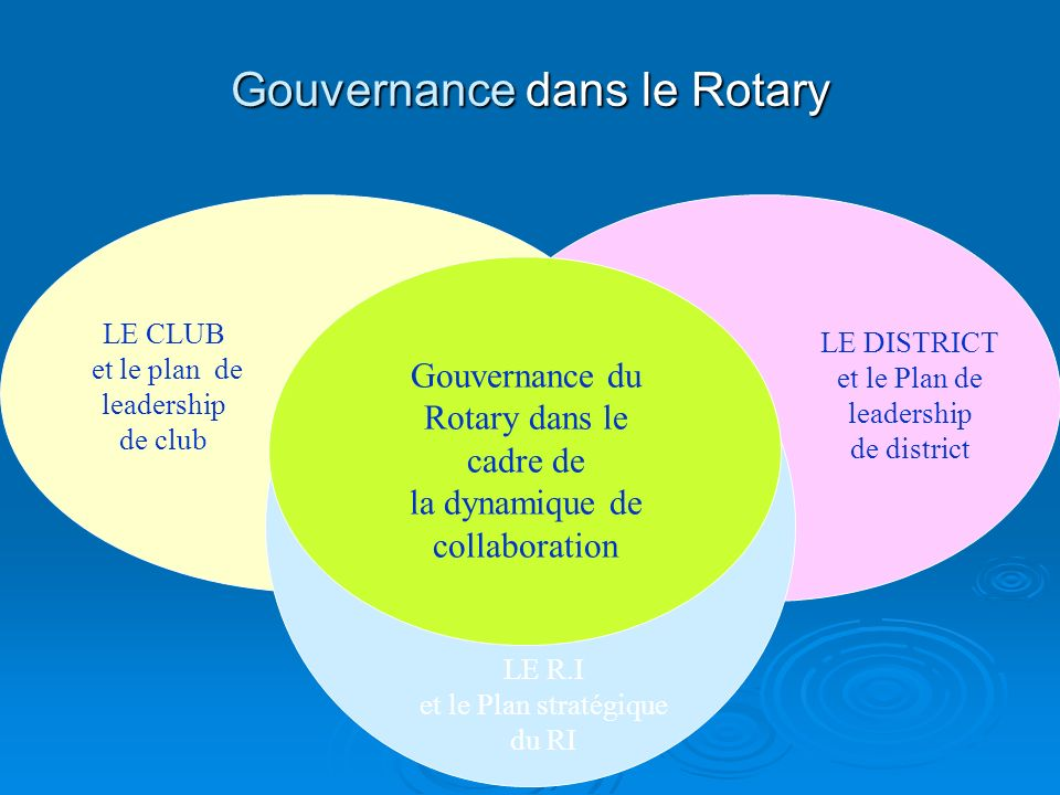 Gouvernance dans le Rotary