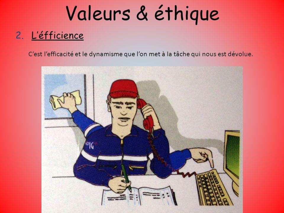 Valeurs & éthique L'éfficience