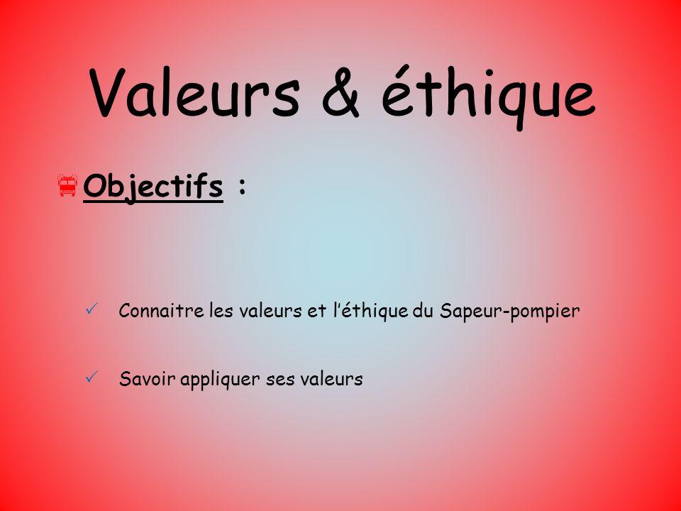 Valeurs & éthique Objectifs :