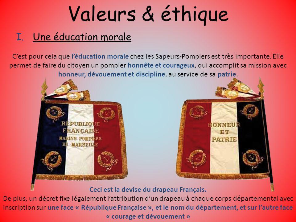 Ceci est la devise du drapeau Français.