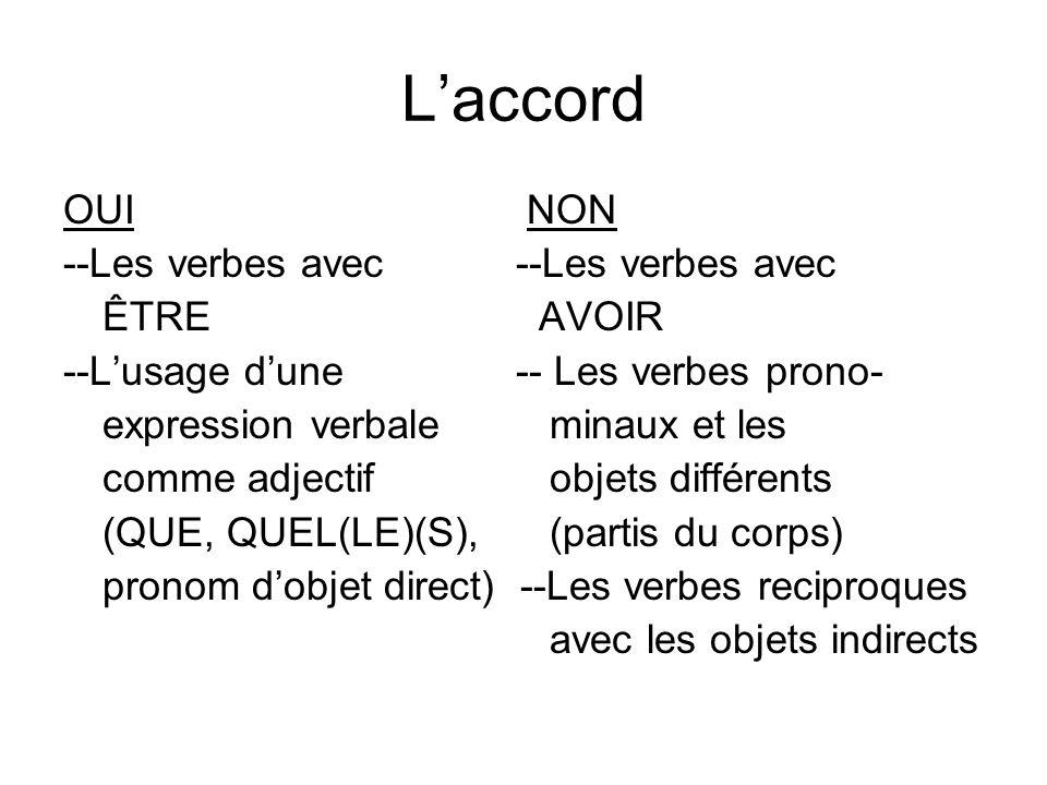 L'accord OUI NON --Les verbes avec --Les verbes avec ÊTRE AVOIR