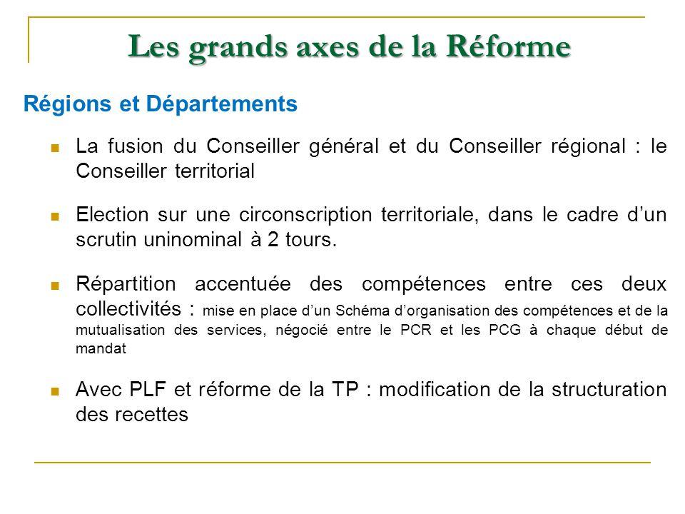 Les grands axes de la Réforme