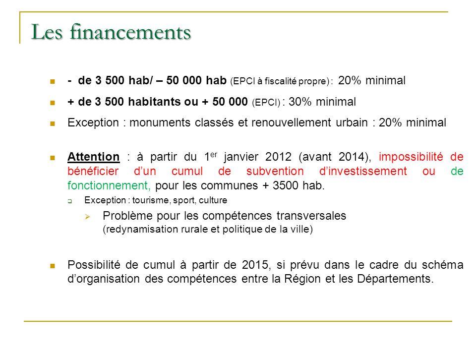 Les financements - de 3 500 hab/ – 50 000 hab (EPCI à fiscalité propre) : 20% minimal. + de 3 500 habitants ou + 50 000 (EPCI) : 30% minimal.