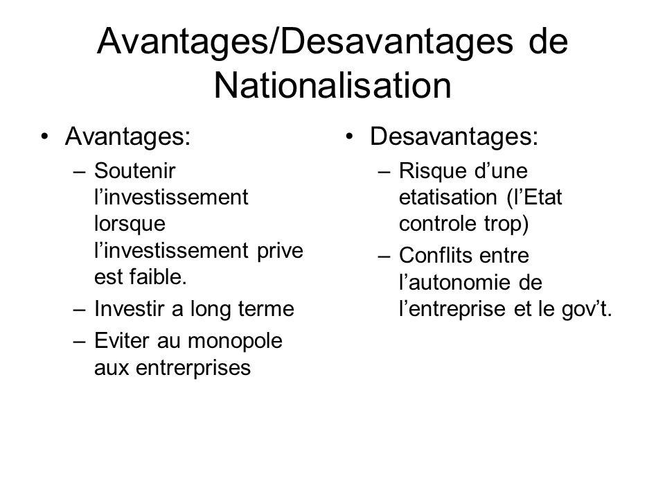 Avantages/Desavantages de Nationalisation