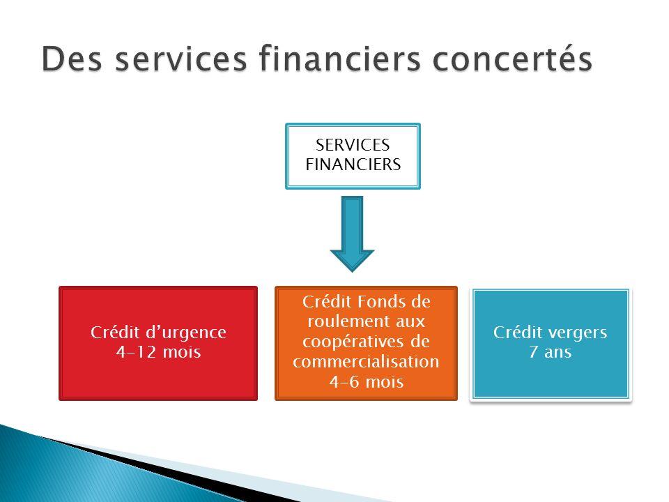 Des services financiers concertés