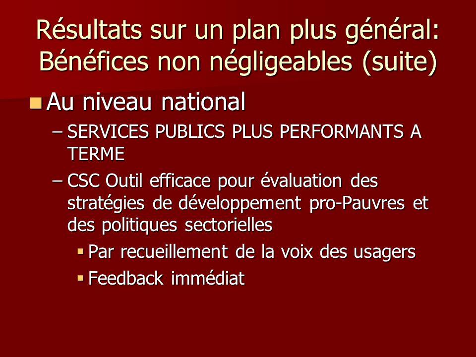 Résultats sur un plan plus général: Bénéfices non négligeables (suite)