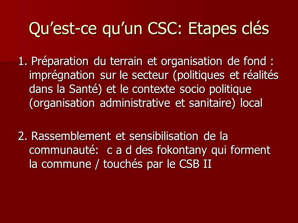 Qu'est-ce qu'un CSC: Etapes clés
