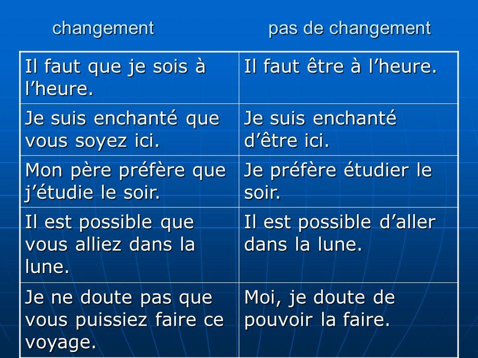 changement pas de changement