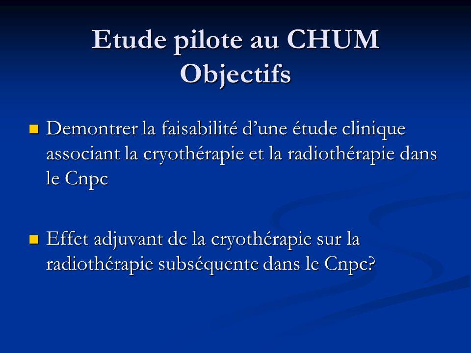 Etude pilote au CHUM Objectifs