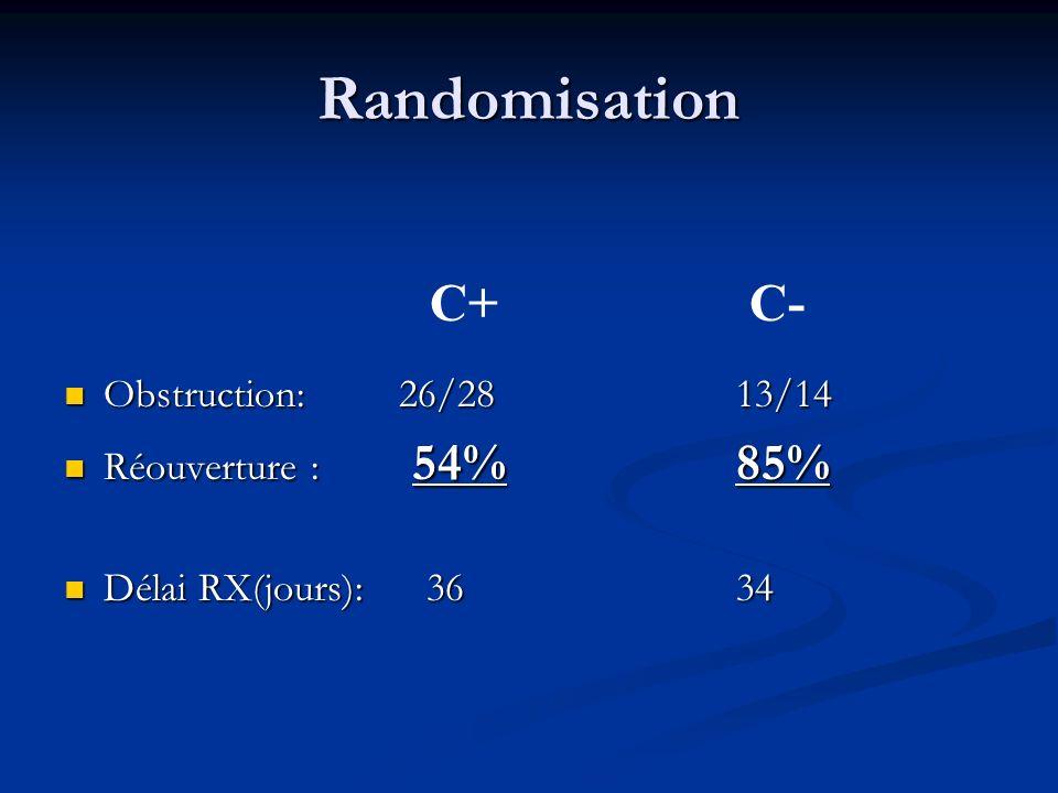 Randomisation C+ C- 85% Obstruction: 26/28 Réouverture : 54%