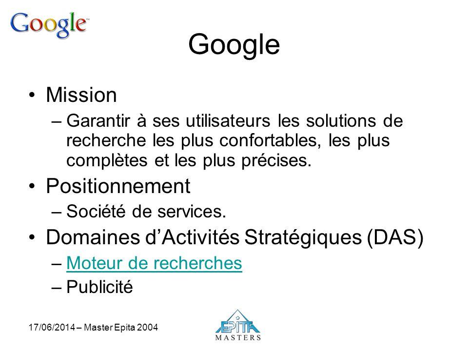 Google Mission Positionnement Domaines d'Activités Stratégiques (DAS)