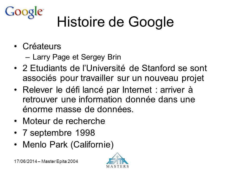 Histoire de Google Créateurs