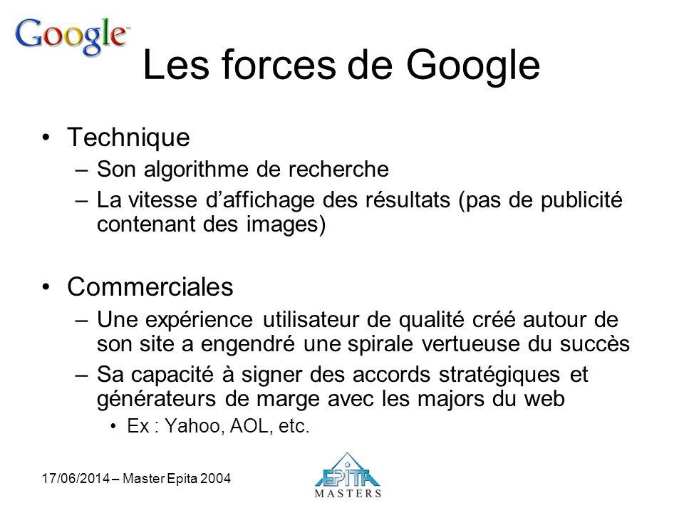 Les forces de Google Technique Commerciales