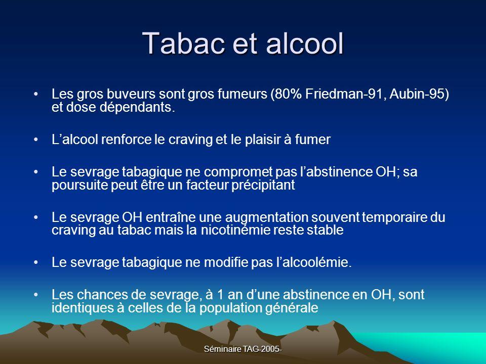 Tabac et alcool Les gros buveurs sont gros fumeurs (80% Friedman-91, Aubin-95) et dose dépendants.