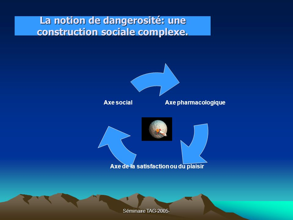 La notion de dangerosité: une construction sociale complexe.