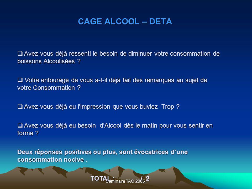 CAGE ALCOOL – DETA Avez-vous déjà ressenti le besoin de diminuer votre consommation de boissons Alcoolisées