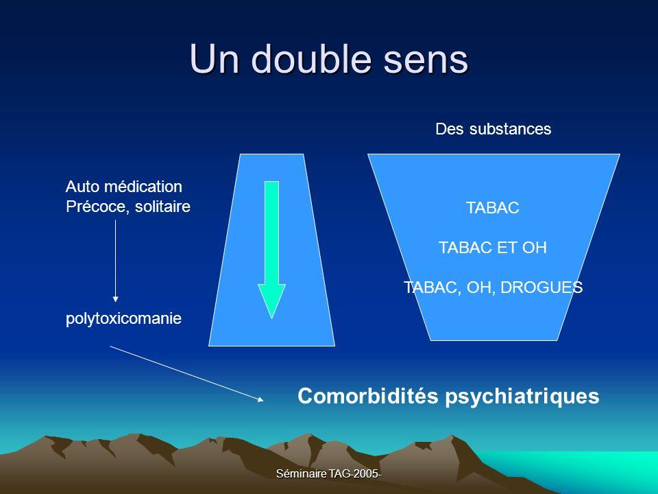Un double sens Comorbidités psychiatriques Des substances
