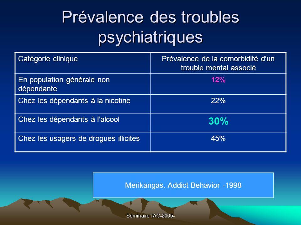 Prévalence des troubles psychiatriques