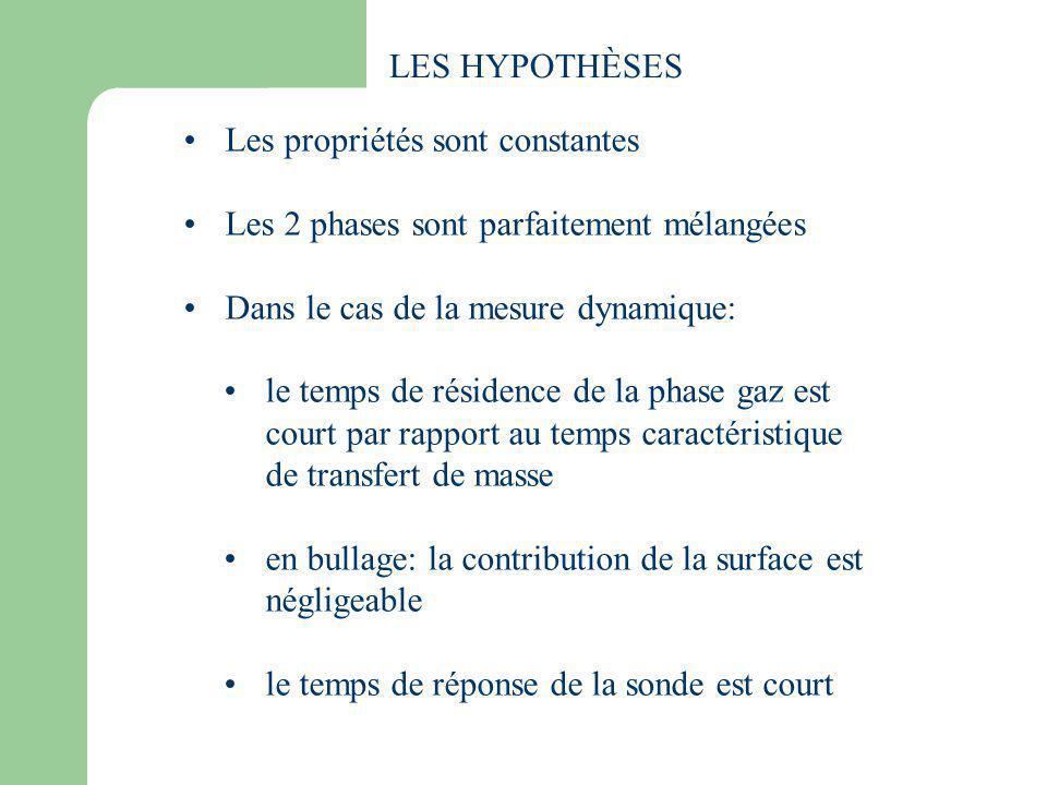 LES HYPOTHÈSES Les propriétés sont constantes. Les 2 phases sont parfaitement mélangées. Dans le cas de la mesure dynamique: