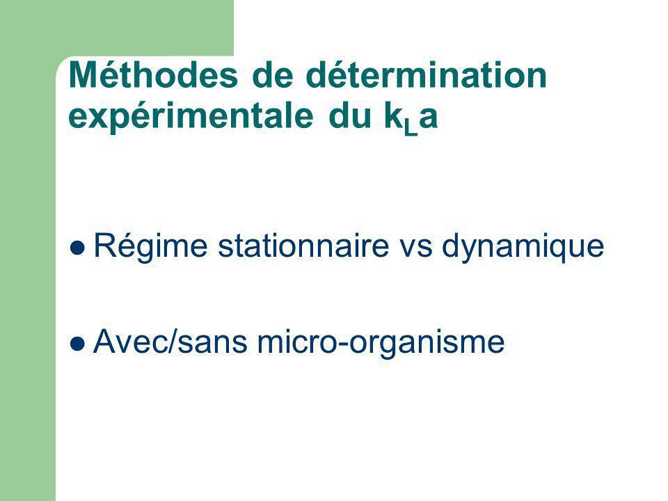 Méthodes de détermination expérimentale du kLa