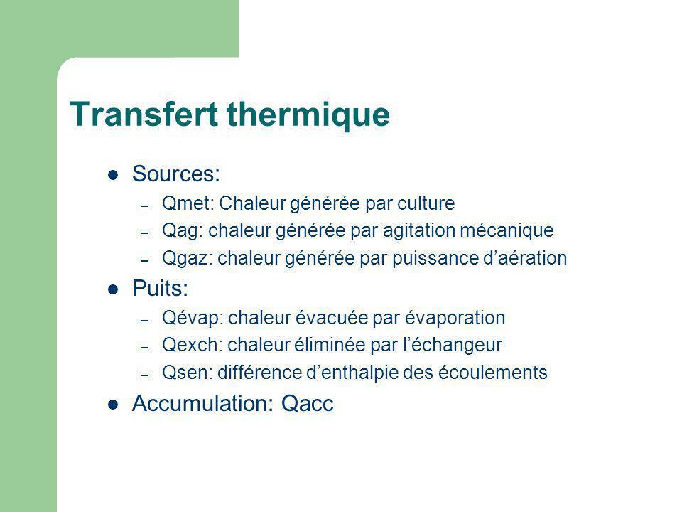 Transfert thermique Sources: Puits: Accumulation: Qacc