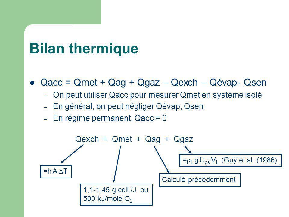 Bilan thermique Qacc = Qmet + Qag + Qgaz – Qexch – Qévap- Qsen