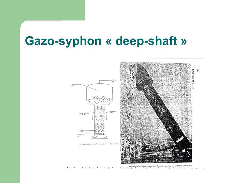 Gazo-syphon « deep-shaft »