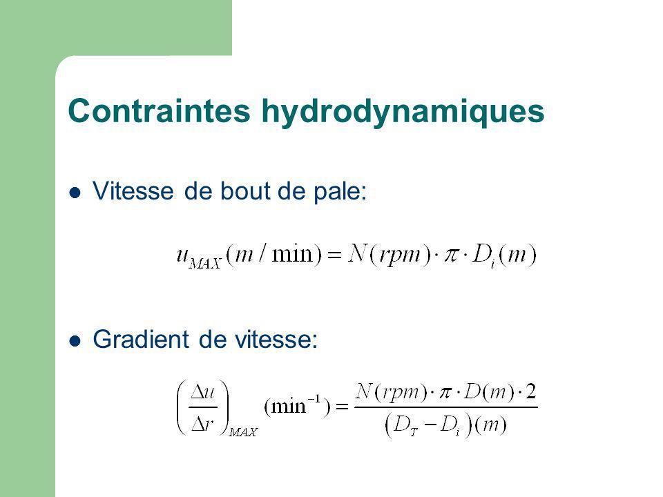 Contraintes hydrodynamiques
