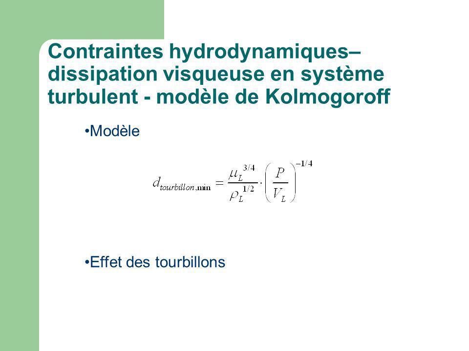 Contraintes hydrodynamiques– dissipation visqueuse en système turbulent - modèle de Kolmogoroff