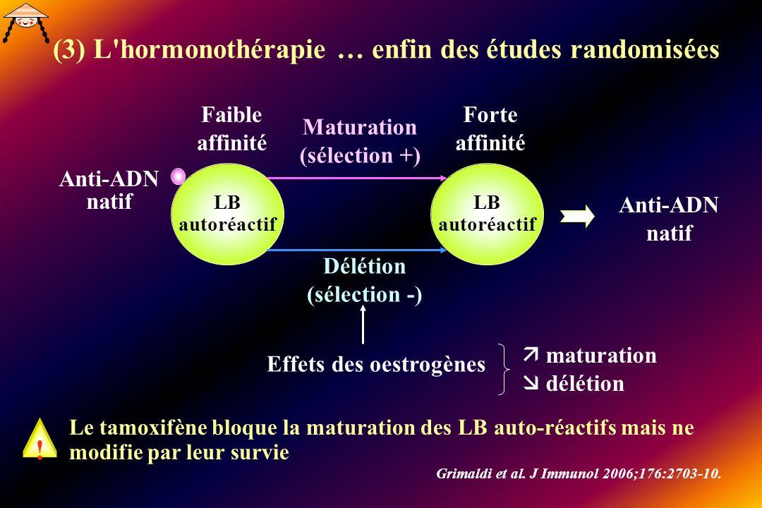(3) L hormonothérapie … enfin des études randomisées