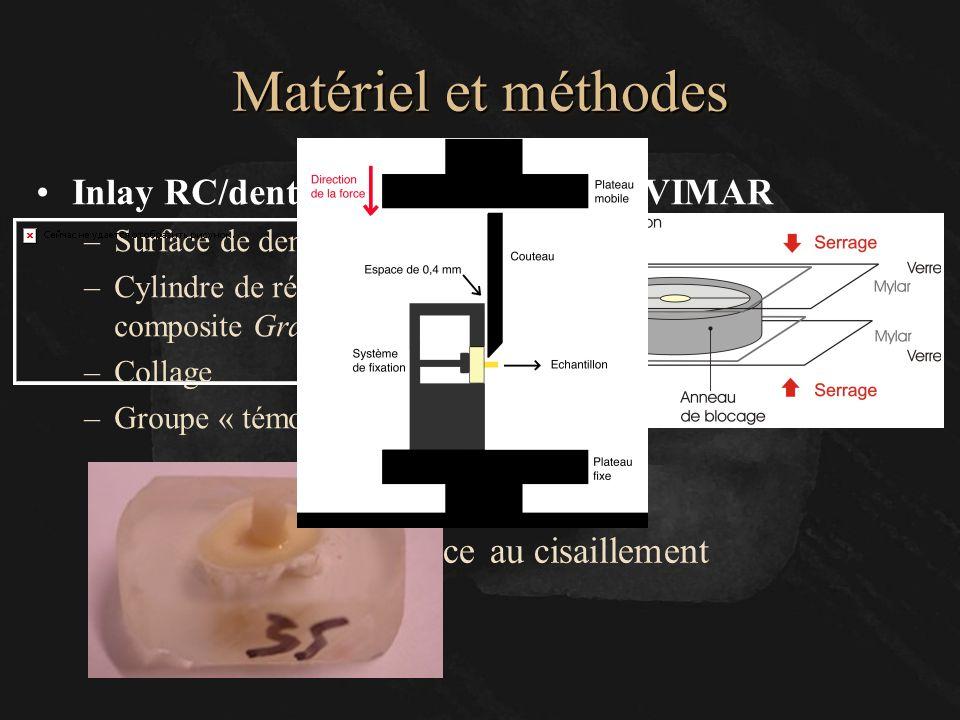 Matériel et méthodes Inlay RC/dentine Colle/CVIMAR