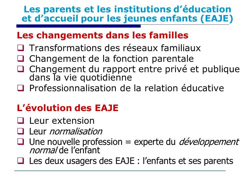 Les parents et les institutions d'éducation et d'accueil pour les jeunes enfants (EAJE)
