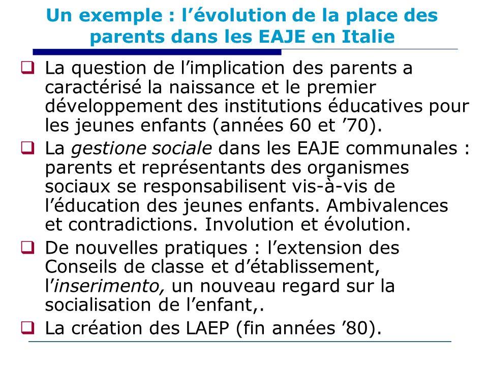 Un exemple : l'évolution de la place des parents dans les EAJE en Italie