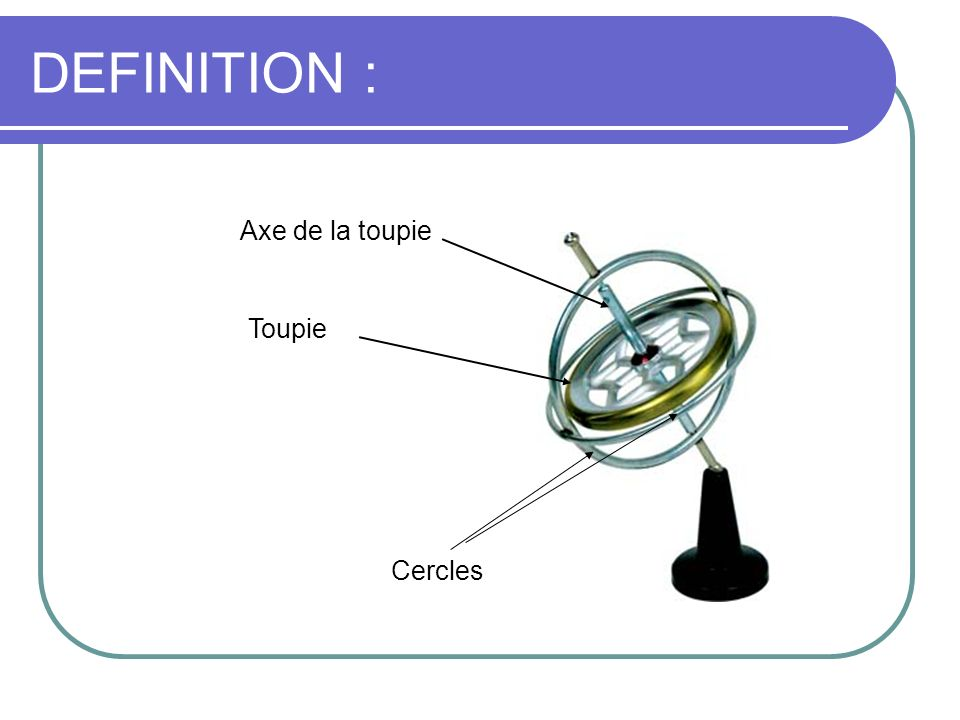 DEFINITION : Axe de la toupie Toupie Cercles